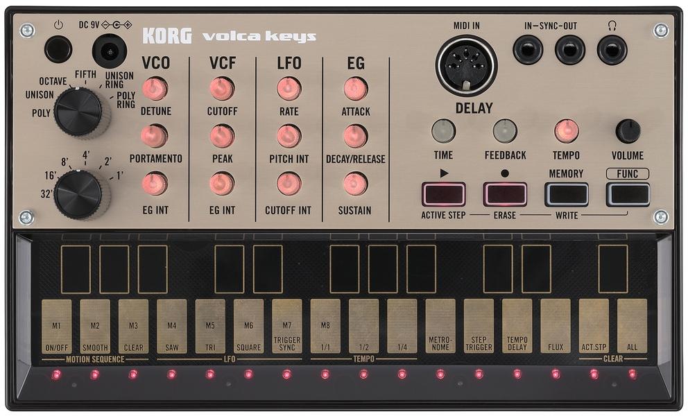 аналоговый синтезатор.