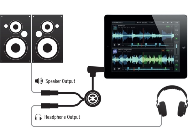 Twitter0.  Tweet.  Native Instruments today releasedTRAKTORDJ CABLE - the compact audio splitter designed to...