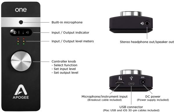 Вокальные проводные микрофоны.  Ветрозащиты и поп-фильтры.  Опции и платы расширения.